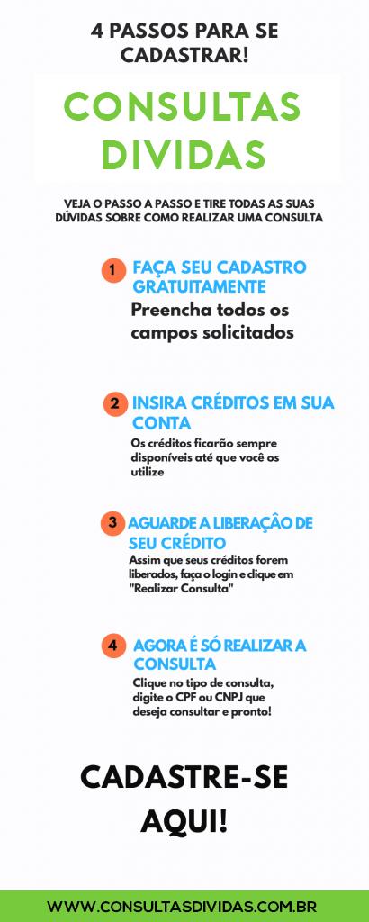 banner-online-cpf-blog-consultasdividas